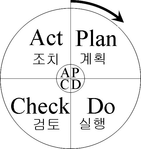 pdca_cycle.png