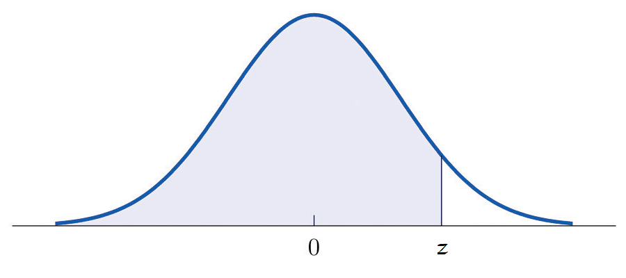 normal_distribution_phiz.png